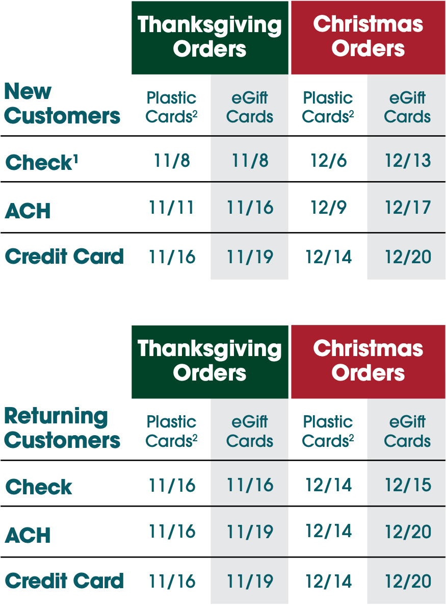 holiday-delivery-date-kroger