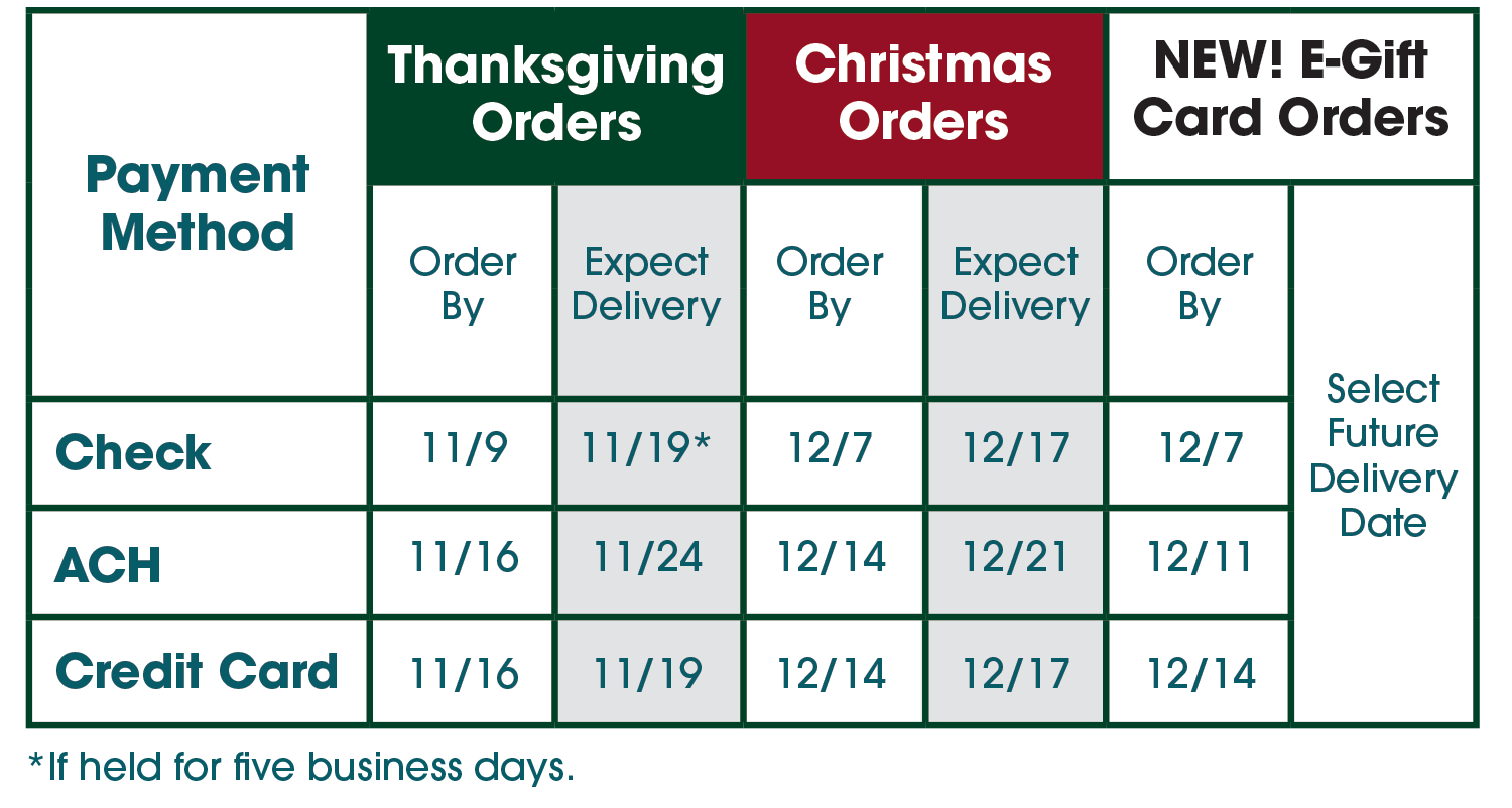 holiday-delivery-dates
